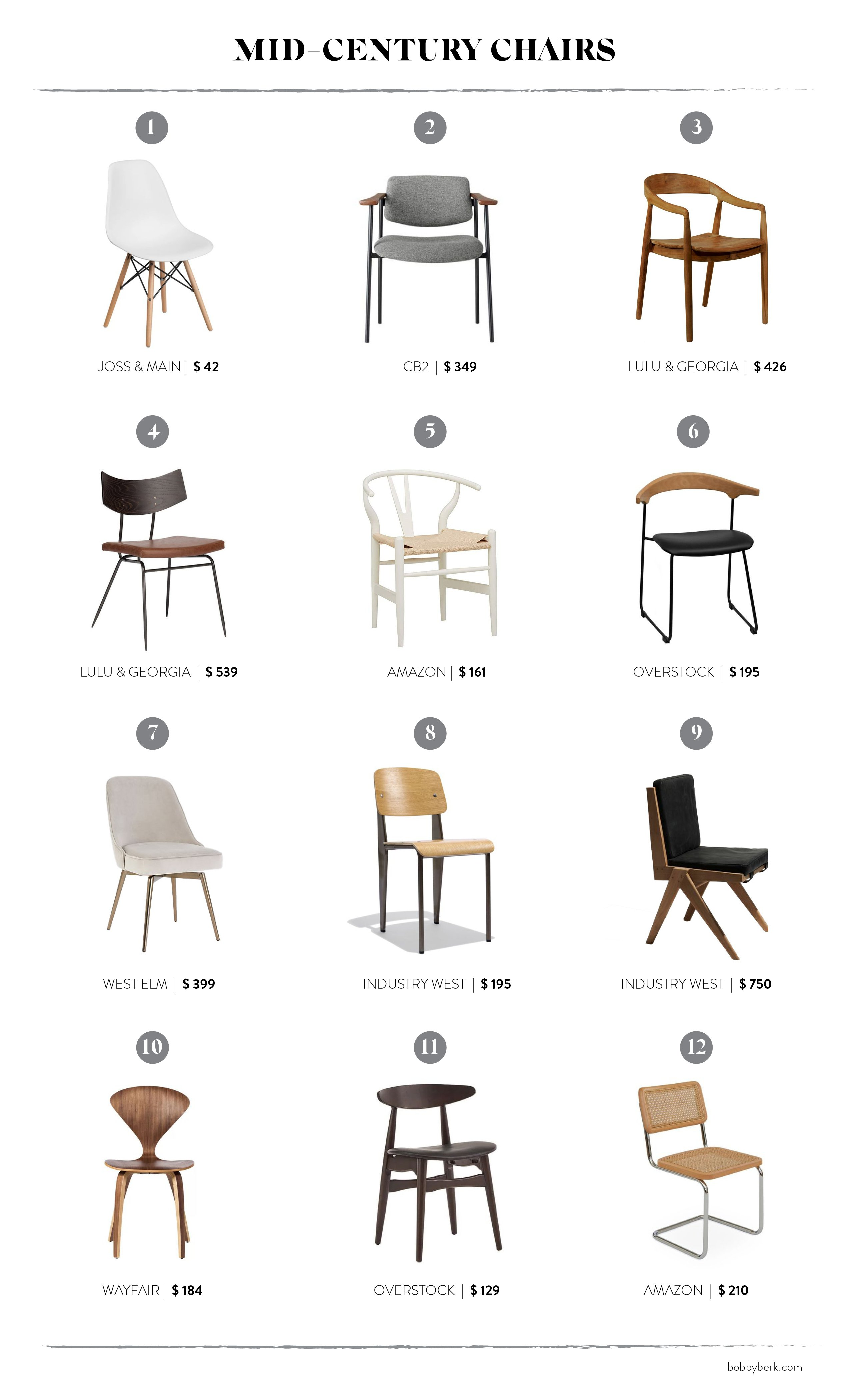 Picture of: Mid Century Modern Furniture Everything You Need To Get The Look Bobby Berk