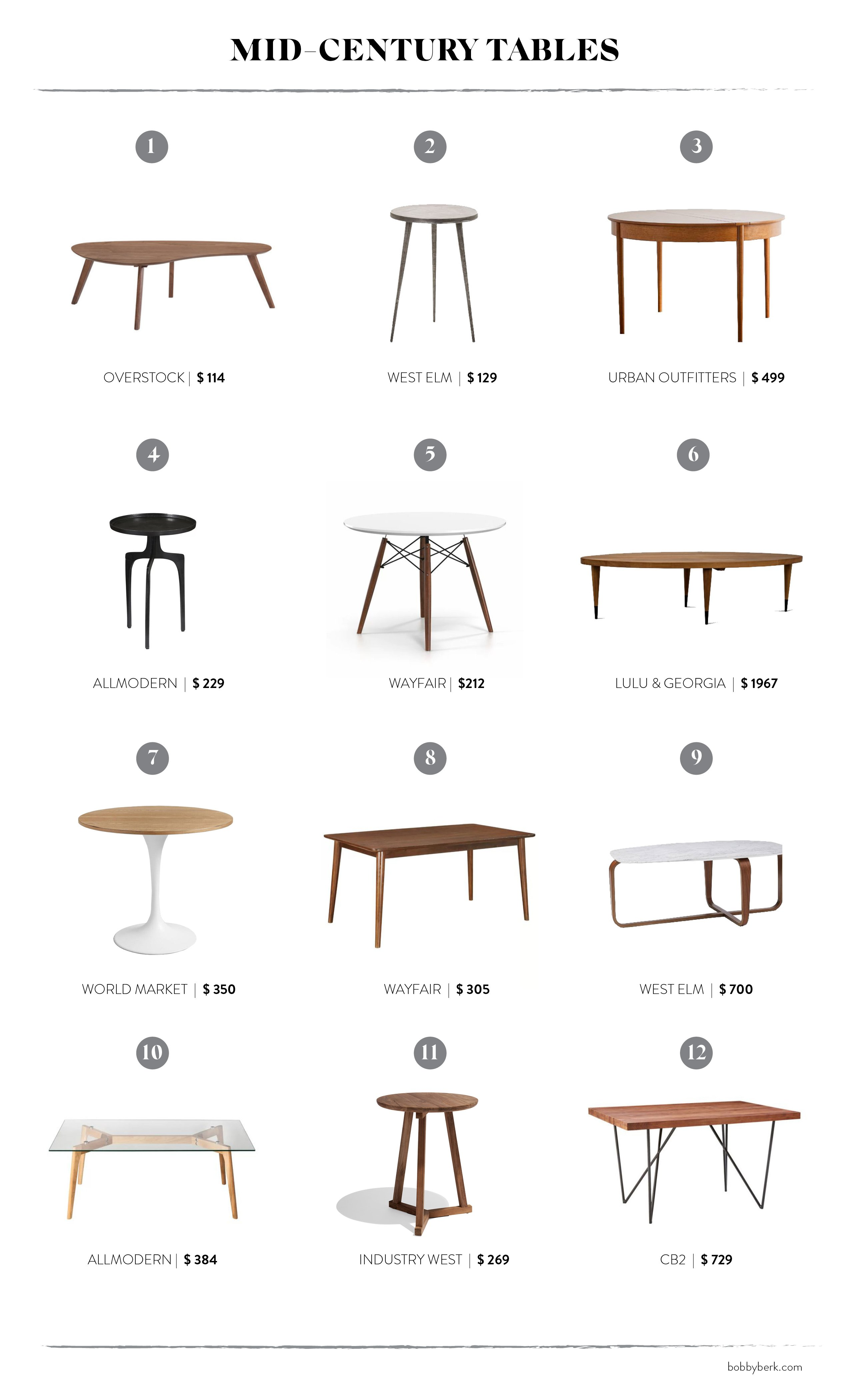 Mid Century Modern Furniture Everything You Need To Get The Look Bobby Berk